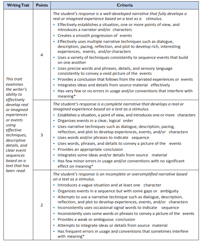 4 point rubric - narrative