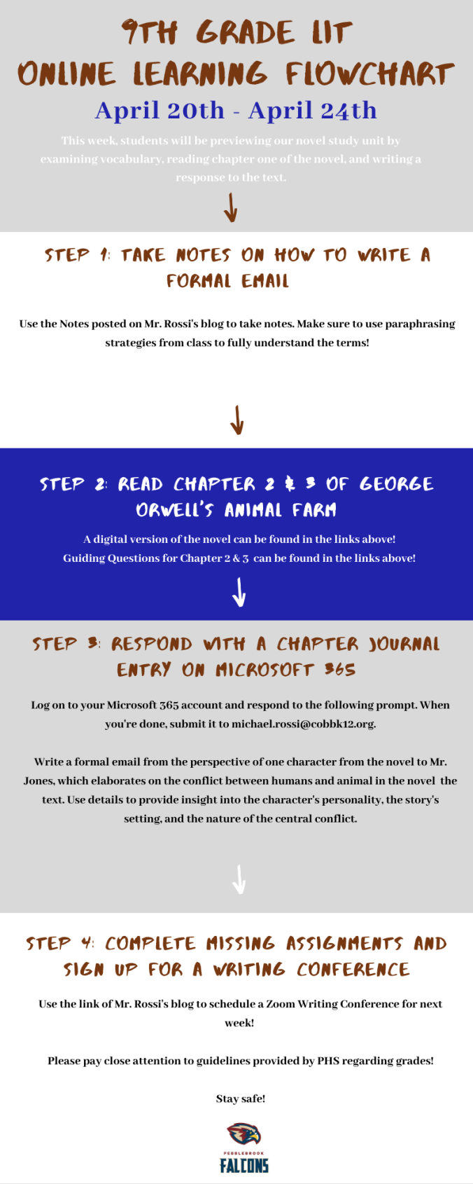 Copy of Online Learning FlowChart (4)